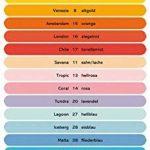 120g/m² A4Coloraction Ramette 500feuilles papier Copieur Imprimante teinté x 250feuilles–Ivoire pâle de la marque Coloraction 120 gsm image 3 produit