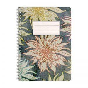 Bloc-notes | Cahier | Notebook | Journal | Carnet WIREBOOKS 5058 DIN A5 120 pages de papier 100g à lignes de la marque WIREBOOKS image 0 produit