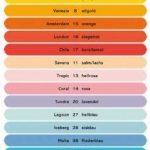 papier a4 couleur TOP 2 image 1 produit