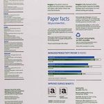 papier navigator TOP 4 image 1 produit